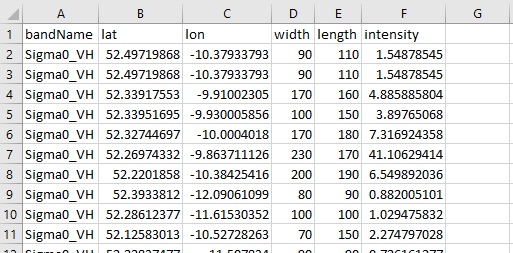 CSV File from Excel
